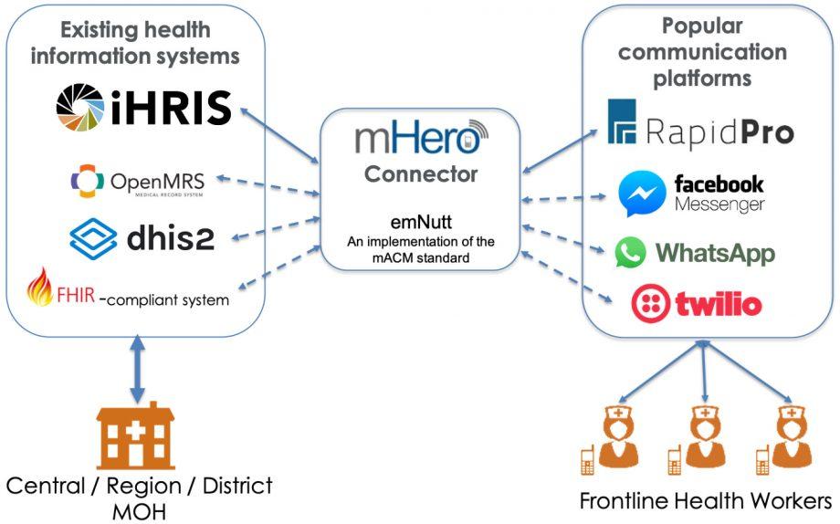 mHero-diagram
